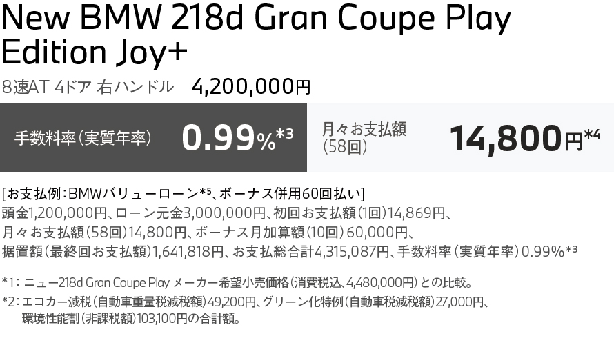 218d Gran Coupe Play Edition Joy+